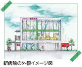 新病院の外観イメージ図